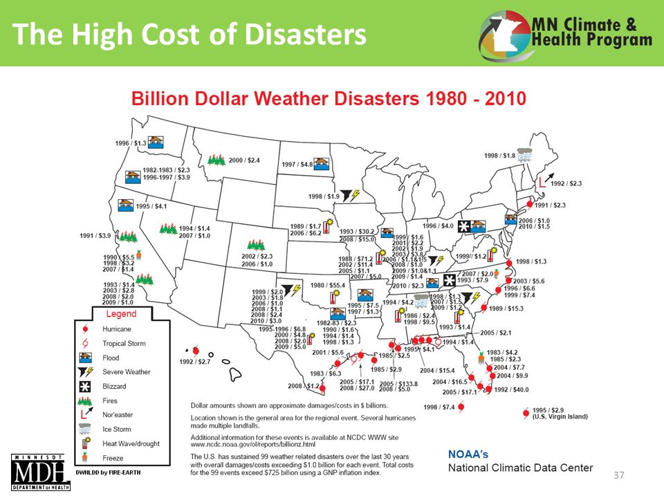 The High Cost of Disasters 37
