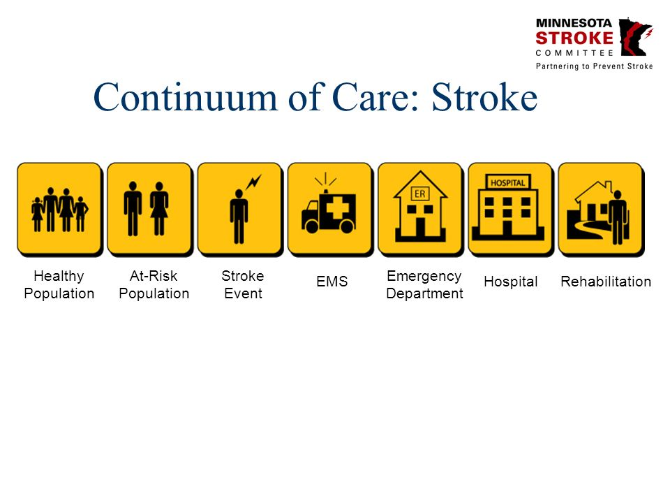 Continuum of Care: Stroke Healthy Population At-Risk Population Stroke Event EMS Emergency Department HospitalRehabilitation