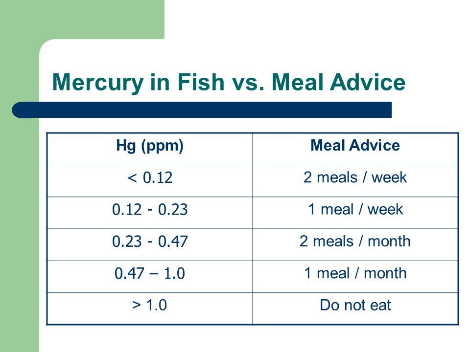 Mercury in Fish vs.