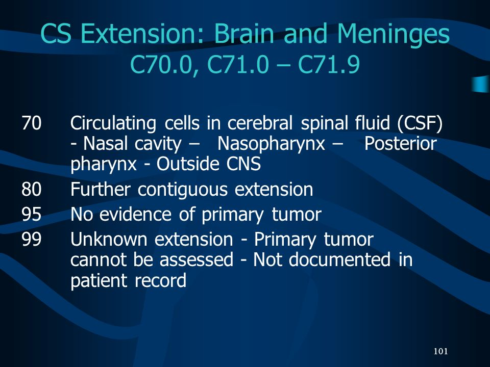 101 CS Extension: Brain and Meninges C70.0, C71.0 – C71.9 70Circulating cells in cerebral spinal fluid (CSF) - Nasal cavity – Nasopharynx –Posterior p