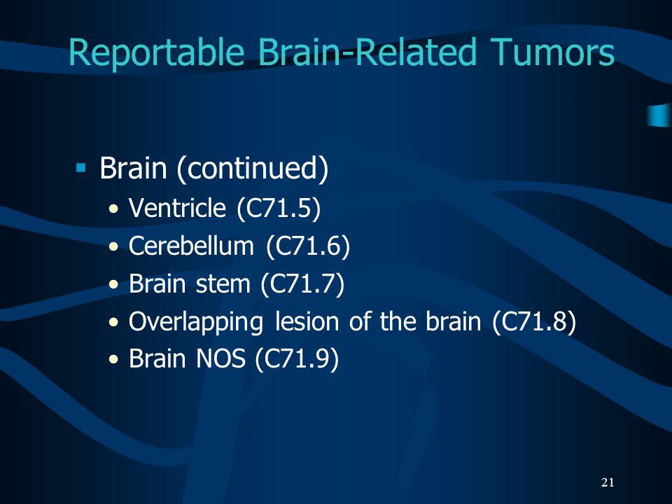 21 Reportable Brain-Related Tumors Brain (continued) Ventricle (C71.5) Cerebellum (C71.6) Brain stem (C71.7) Overlapping lesion of the brain (C71.8) B