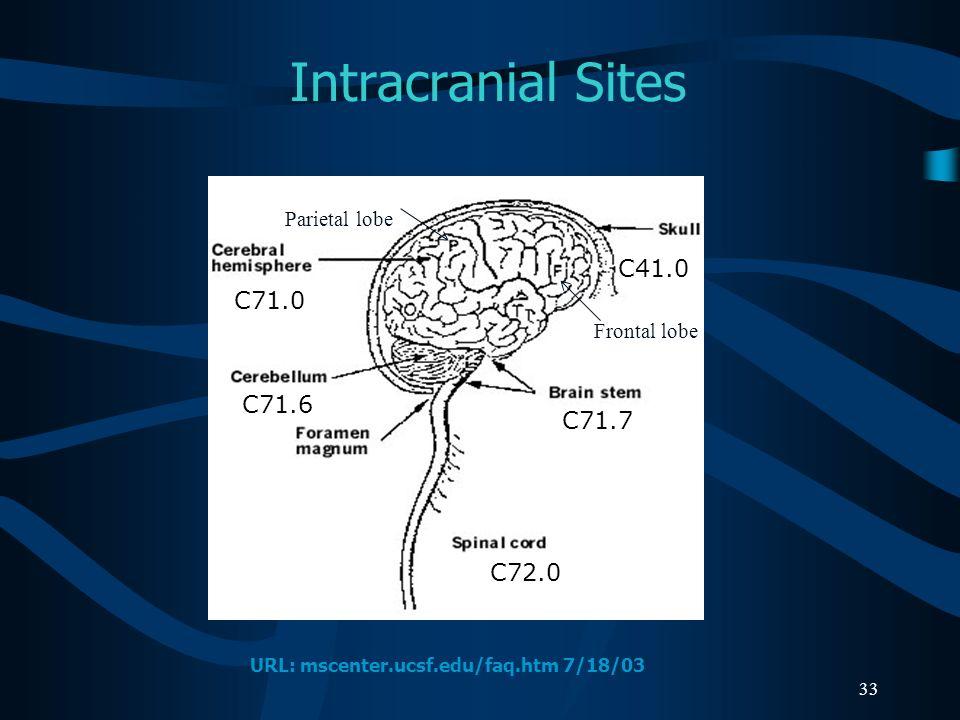 33 Intracranial Sites C71.0 C71.6 C41.0 C71.7 C72.0 URL: mscenter.ucsf.edu/faq.htm 7/18/03 Parietal lobe Frontal lobe