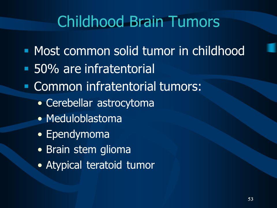 53 Childhood Brain Tumors Most common solid tumor in childhood 50% are infratentorial Common infratentorial tumors: Cerebellar astrocytoma Meduloblast