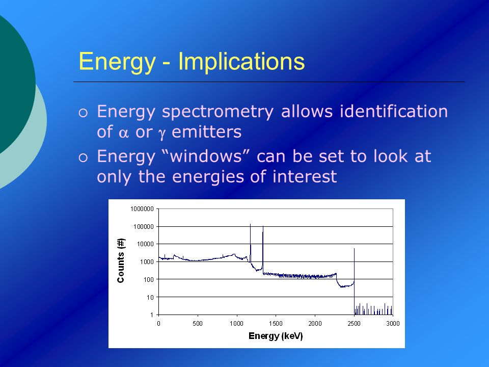 Energy - Implications Energy spectrometry allows identification of or emitters Energy windows can be set to look at only the energies of interest