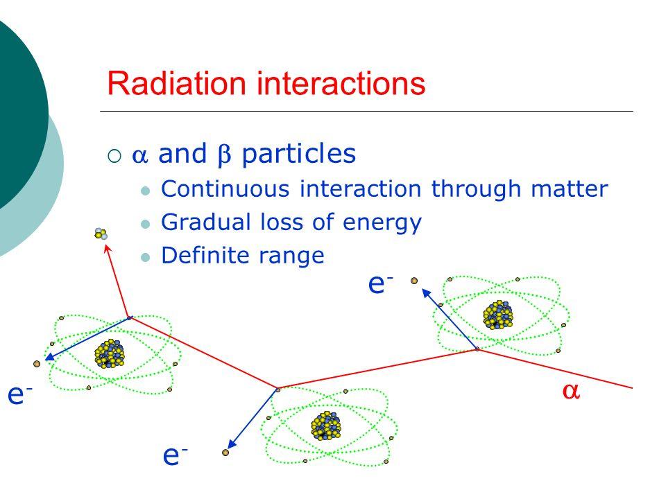 Radiation interactions and particles Continuous interaction through matter Gradual loss of energy Definite range e-e- e-e- e-e-
