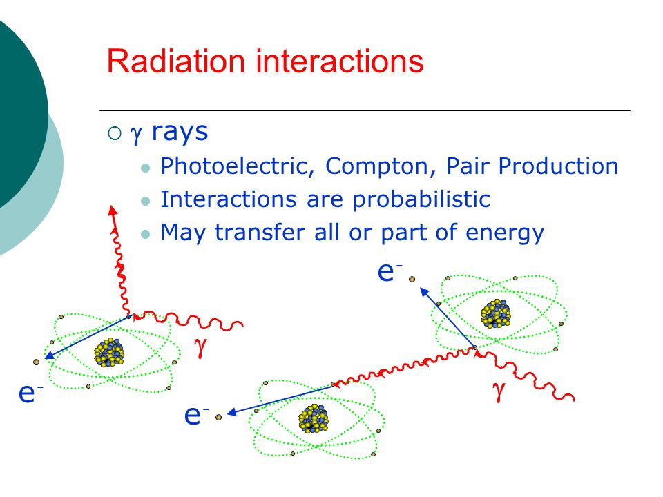Radiation interactions rays Photoelectric, Compton, Pair Production Interactions are probabilistic May transfer all or part of energy e-e- e-e- e-e-