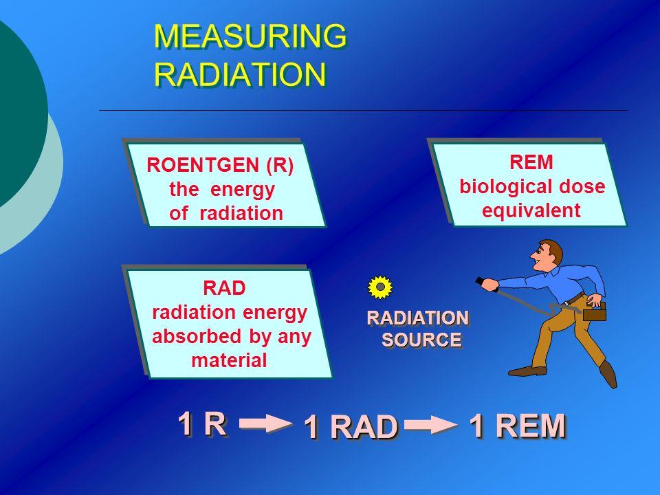 MEASURING RADIATION RADIATION SOURCE SOURCERADIATION ROENTGEN (R) the energy of radiation REM biological dose equivalent RAD radiation energy absorbed