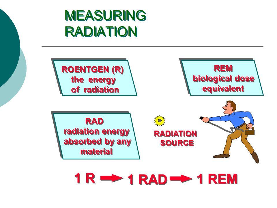 MEASURING RADIATION RADIATION SOURCE RADIATION SOURCE ROENTGEN (R) the energy of radiation ROENTGEN (R) the energy of radiation REM biological dose eq
