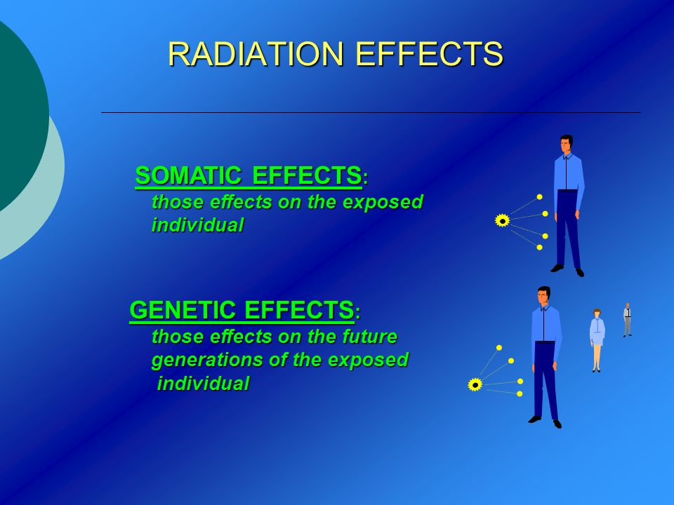 RADIATION EFFECTS SOMATIC EFFECTS : those effects on the exposed those effects on the exposed individual individual GENETIC EFFECTS : those effects on