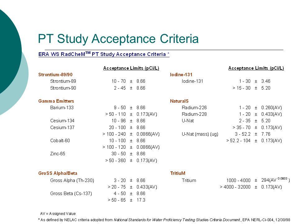 PT Study Acceptance Criteria