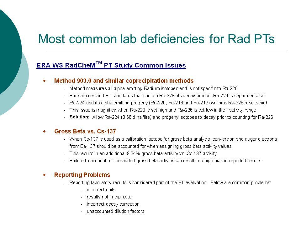 Most common lab deficiencies for Rad PTs