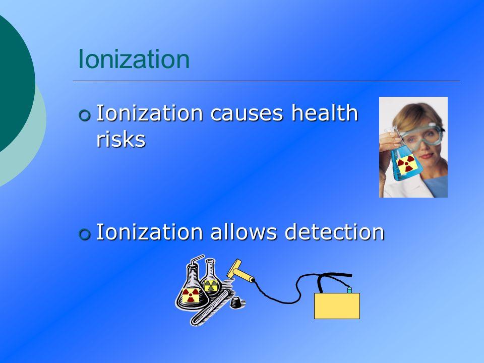 Ionization causes health risks Ionization causes health risks Ionization allows detection Ionization allows detection Ionization
