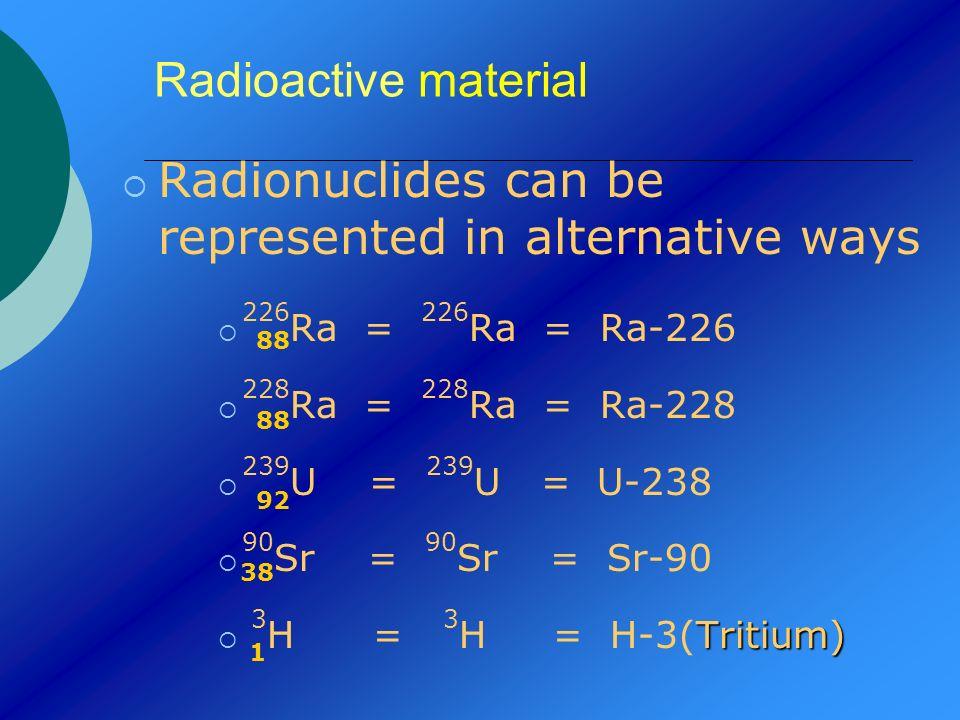 Radioactive material Radionuclides can be represented in alternative ways 226 Ra = 226 Ra = Ra-226 228 Ra = 228 Ra = Ra-228 239 U = 239 U = U-238 90 S