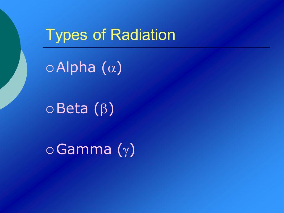 Types of Radiation Alpha () Beta () Gamma ()