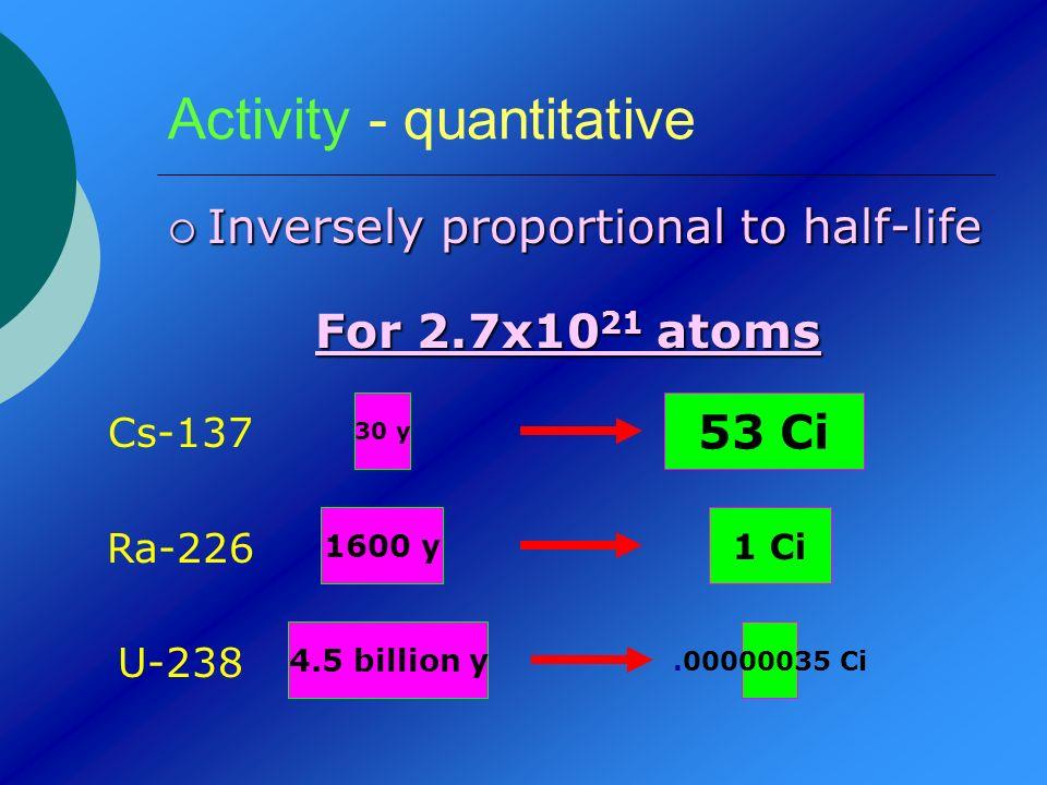 Activity - quantitative Inversely proportional to half-life Inversely proportional to half-life For 2.7x10 21 atoms For 2.7x10 21 atoms 30 y 1600 y 4.