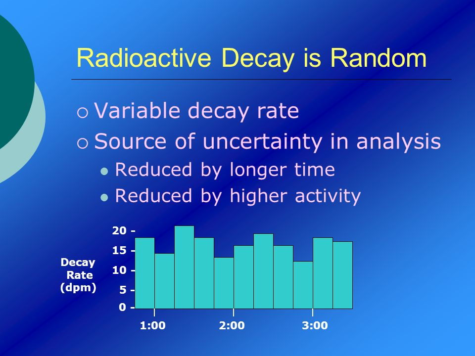 Radioactive Decay is Random Variable decay rate Source of uncertainty in analysis Reduced by longer time Reduced by higher activity Decay Rate (dpm) 2