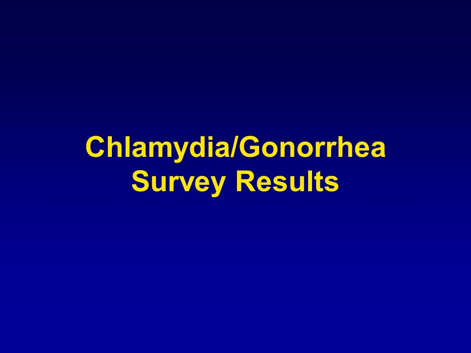 Chlamydia/Gonorrhea Survey Results