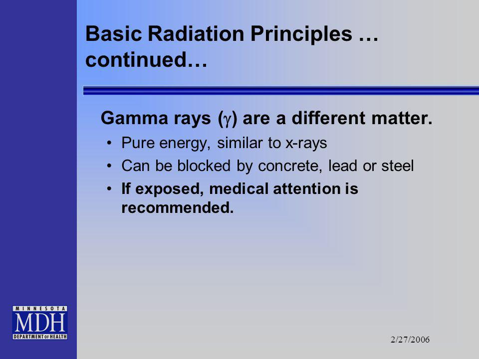 2/27/2006 Basic Radiation Principles … continued… Alpha ( ) particles can be blocked by a piece of paper. Beta ( ) particles can be blocked by a firef