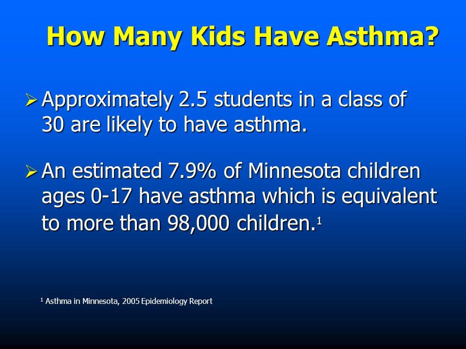 Asthma: Accounts for 12.8 million lost school days annually.