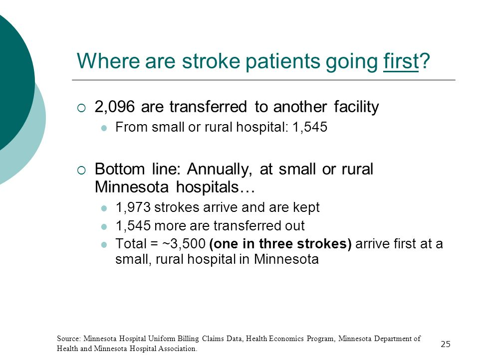 25 Where are stroke patients going first.