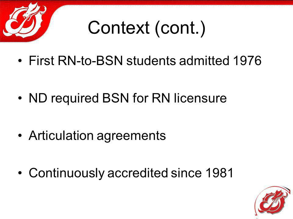 Context (cont.) First RN-to-BSN students admitted 1976 ND required BSN for RN licensure Articulation agreements Continuously accredited since 1981