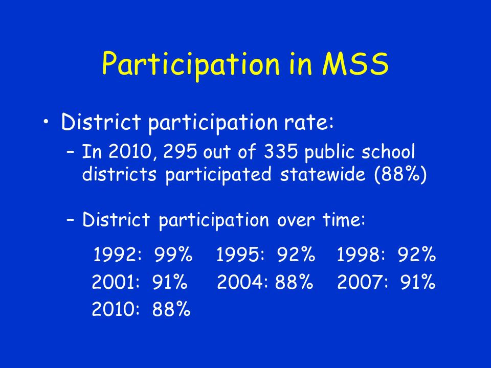 Participation in MSS District participation rate: –In 2010, 295 out of 335 public school districts participated statewide (88%) –District participation over time: 1992: 99% 1995: 92%1998: 92% 2001: 91% 2004: 88% 2007: 91% 2010: 88%