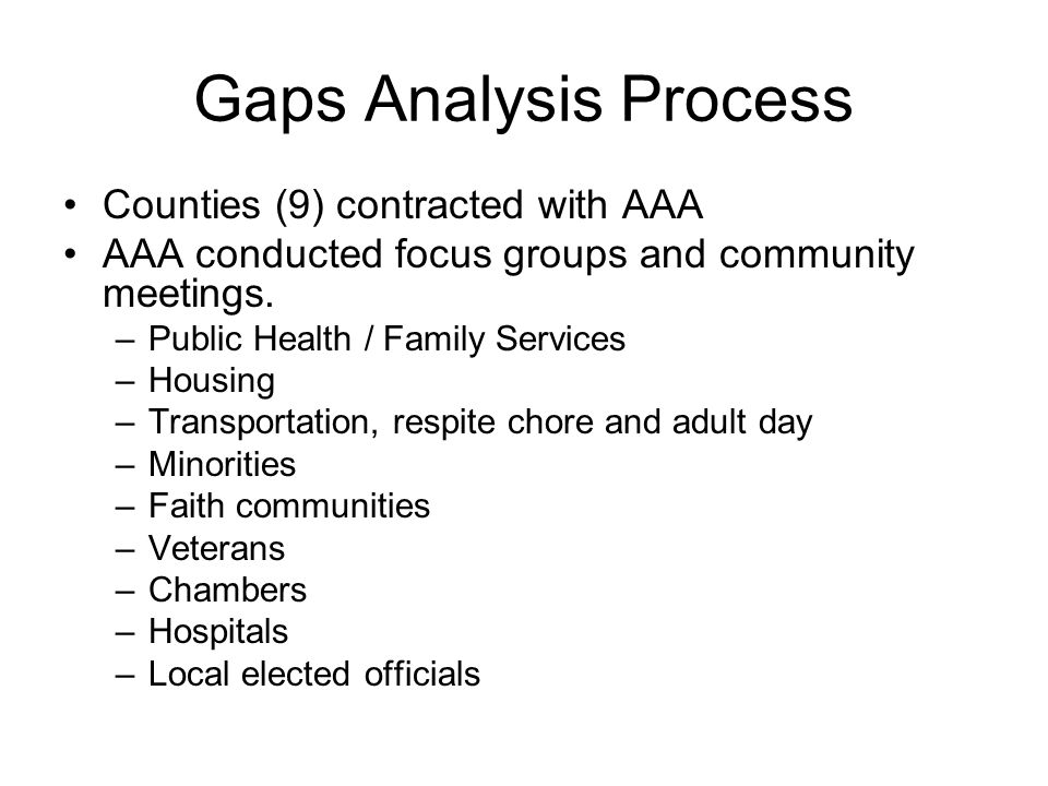 Gaps Analysis Process Counties (9) contracted with AAA AAA conducted focus groups and community meetings.