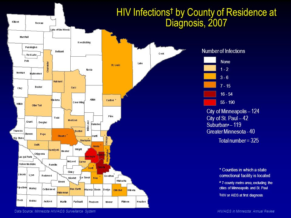 Data Source: Minnesota HIV/AIDS Surveillance System HIV/AIDS in Minnesota: Annual Review None 1 - 2 3 - 6 7 - 15 16 - 54 55 - 190 HIV Infections by Co