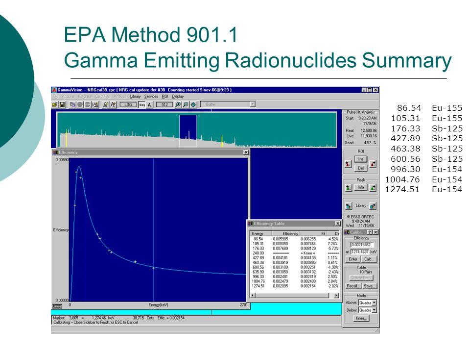 EPA Method 901.1 Gamma Emitting Radionuclides Summary 86.54 Eu-155 105.31 Eu-155 176.33 Sb-125 427.89 Sb-125 463.38 Sb-125 600.56 Sb-125 996.30 Eu-154 1004.76 Eu-154 1274.51 Eu-154