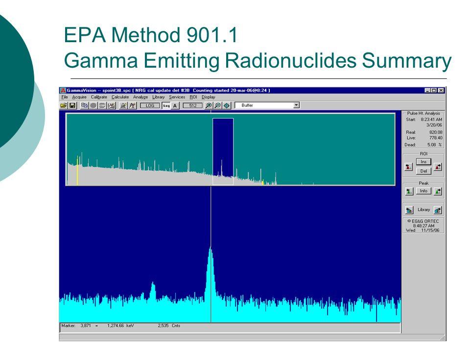 EPA Method 901.1 Gamma Emitting Radionuclides Summary