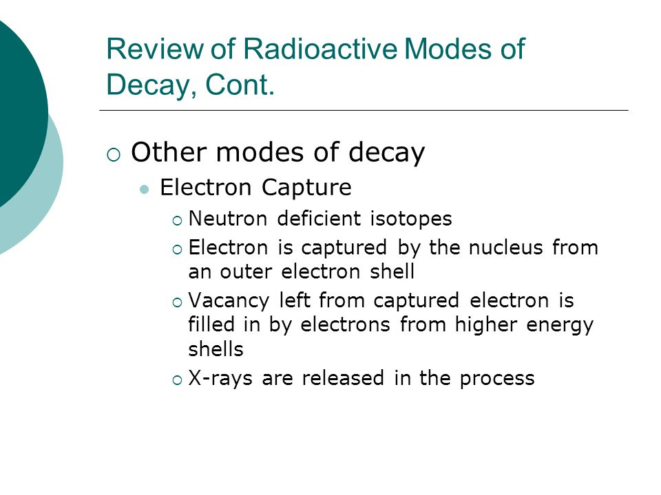 Review of Radioactive Modes of Decay, Cont. Other modes of decay Electron Capture Neutron deficient isotopes Electron is captured by the nucleus from