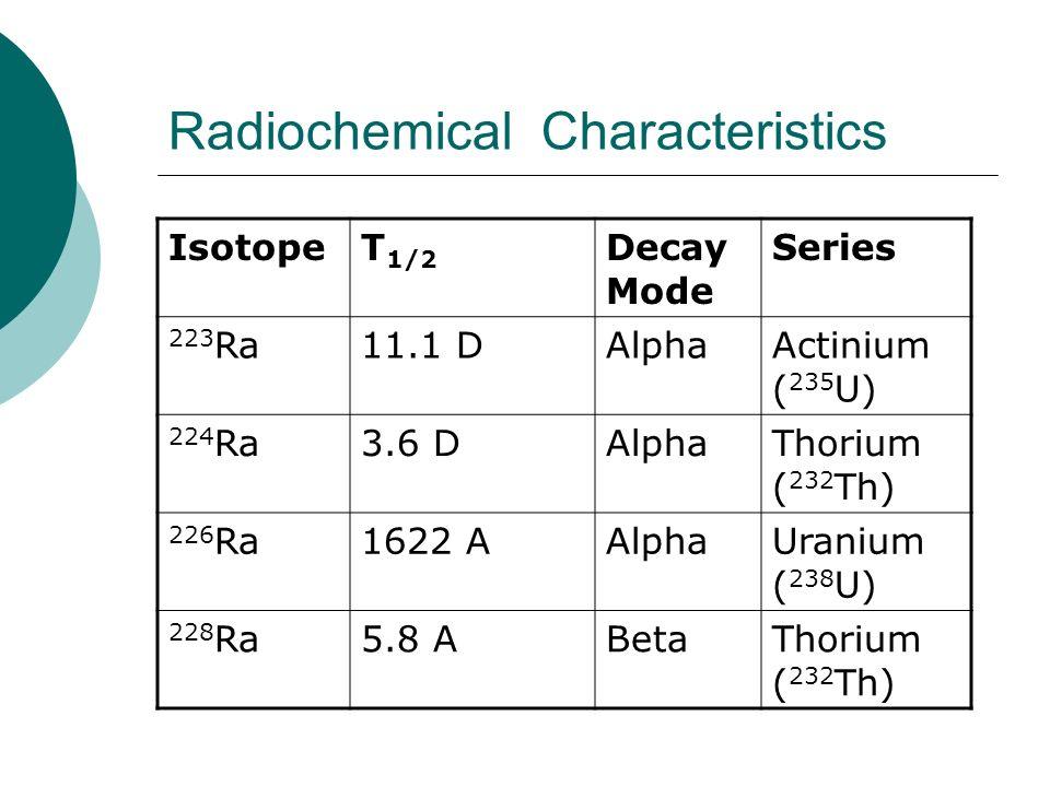 Radiochemical Characteristics IsotopeT 1/2 Decay Mode Series 223 Ra11.1 DAlphaActinium ( 235 U) 224 Ra3.6 DAlphaThorium ( 232 Th) 226 Ra1622 AAlphaUranium ( 238 U) 228 Ra5.8 ABetaThorium ( 232 Th)