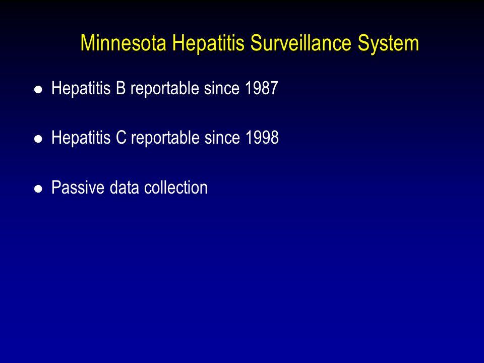 Minnesota Hepatitis Surveillance System Hepatitis B reportable since 1987 Hepatitis C reportable since 1998 Passive data collection