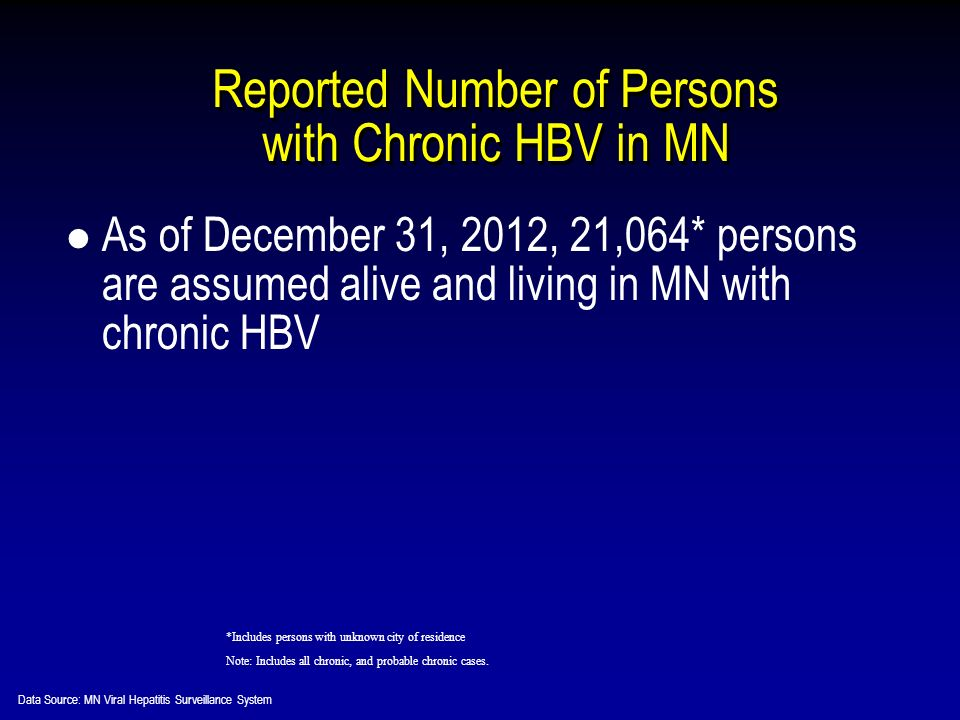 Reported Number of Persons with Chronic HBV in MN As of December 31, 2012, 21,064* persons are assumed alive and living in MN with chronic HBV *Includes persons with unknown city of residence Note: Includes all chronic, and probable chronic cases.