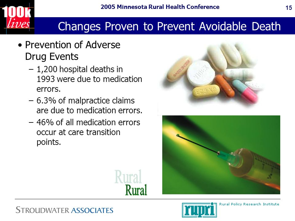 2005 Minnesota Rural Health Conference 15 Changes Proven to Prevent Avoidable Death Prevention of Adverse Drug Events –1,200 hospital deaths in 1993 were due to medication errors.