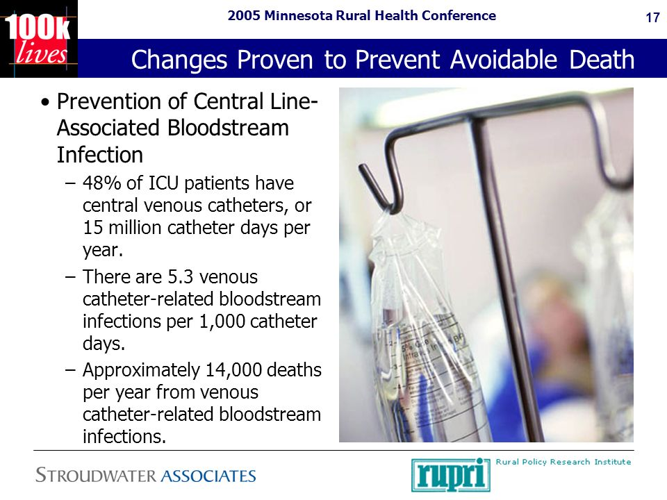 2005 Minnesota Rural Health Conference 17 Changes Proven to Prevent Avoidable Death Prevention of Central Line- Associated Bloodstream Infection –48% of ICU patients have central venous catheters, or 15 million catheter days per year.
