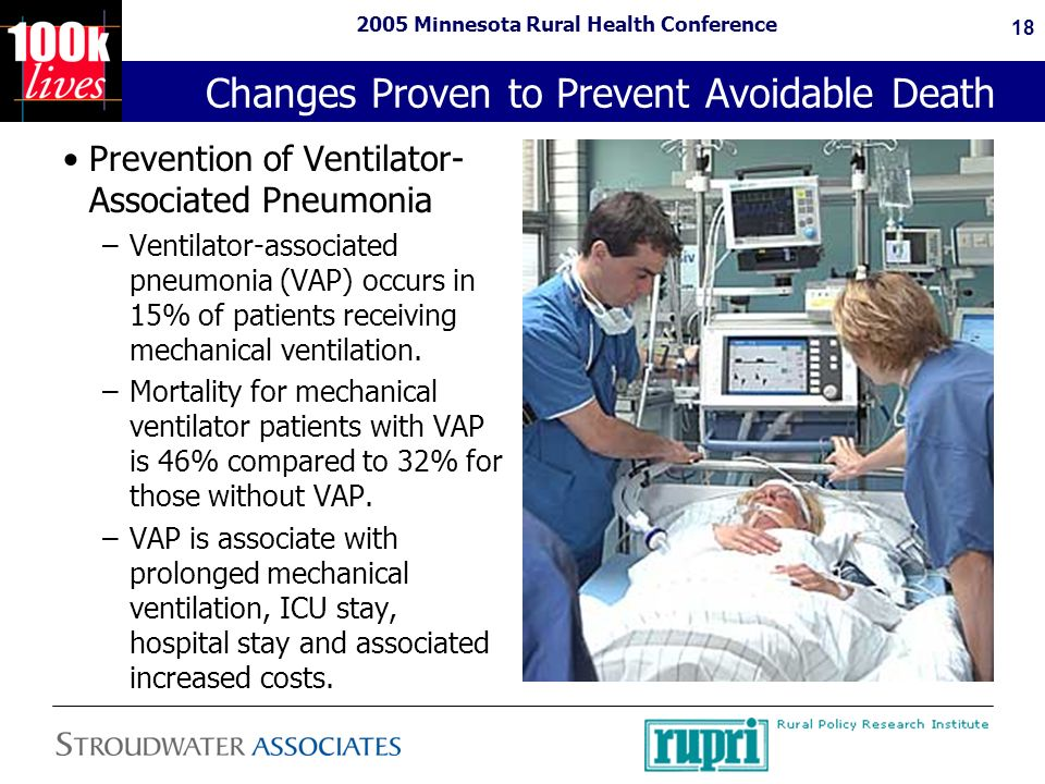 2005 Minnesota Rural Health Conference 18 Changes Proven to Prevent Avoidable Death Prevention of Ventilator- Associated Pneumonia –Ventilator-associated pneumonia (VAP) occurs in 15% of patients receiving mechanical ventilation.