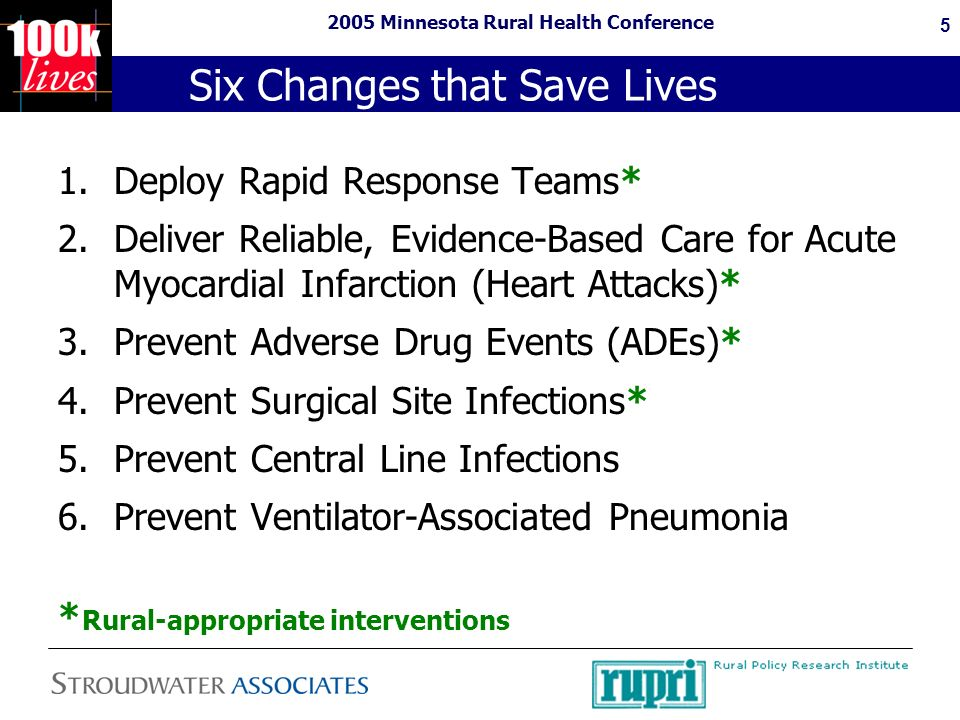 2005 Minnesota Rural Health Conference 5 Six Changes that Save Lives 1.Deploy Rapid Response Teams* 2.Deliver Reliable, Evidence-Based Care for Acute Myocardial Infarction (Heart Attacks)* 3.Prevent Adverse Drug Events (ADEs)* 4.Prevent Surgical Site Infections* 5.Prevent Central Line Infections 6.Prevent Ventilator-Associated Pneumonia * Rural-appropriate interventions