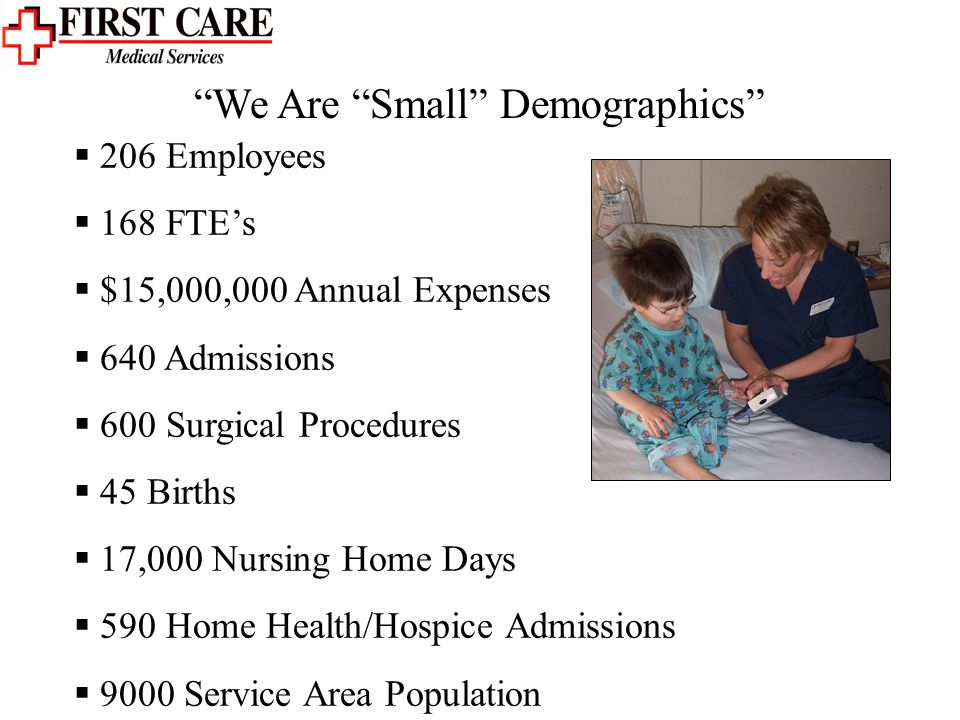 We Are Small Demographics 206 Employees 168 FTEs $15,000,000 Annual Expenses 640 Admissions 600 Surgical Procedures 45 Births 17,000 Nursing Home Days 590 Home Health/Hospice Admissions 9000 Service Area Population