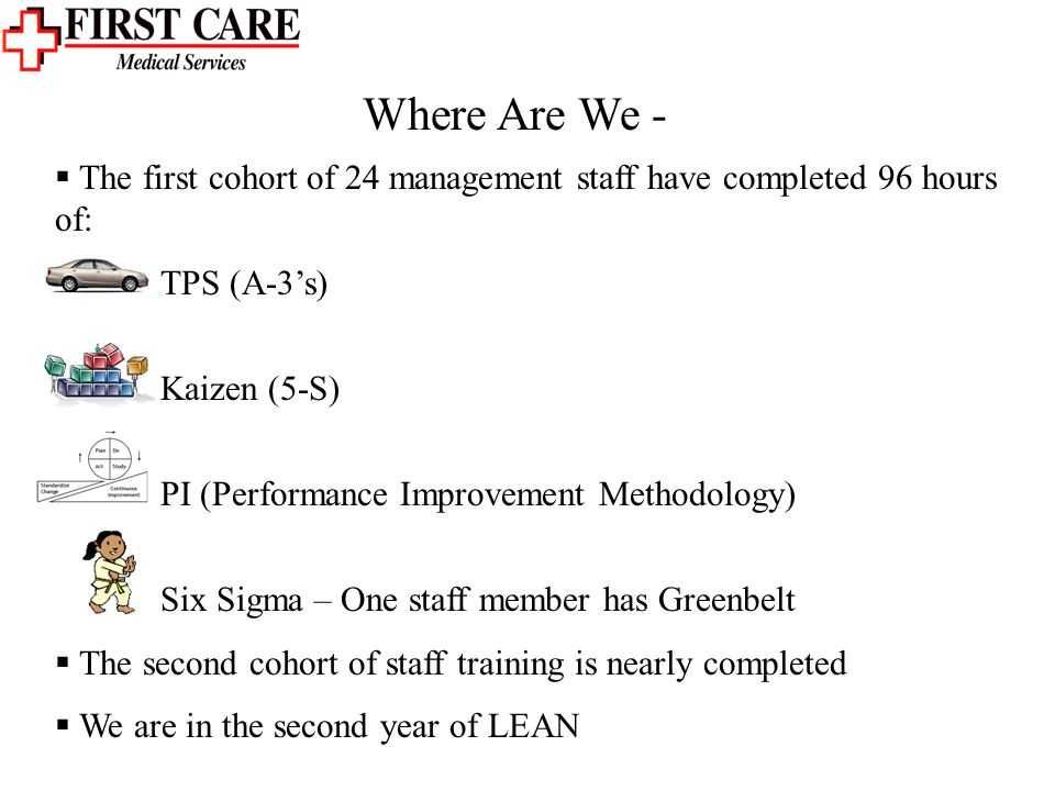 Where Are We - The first cohort of 24 management staff have completed 96 hours of: TPS (A-3s) Kaizen (5-S) PI (Performance Improvement Methodology) Six Sigma – One staff member has Greenbelt The second cohort of staff training is nearly completed We are in the second year of LEAN