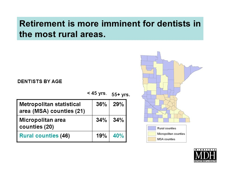 Retirement is more imminent for dentists in the most rural areas.