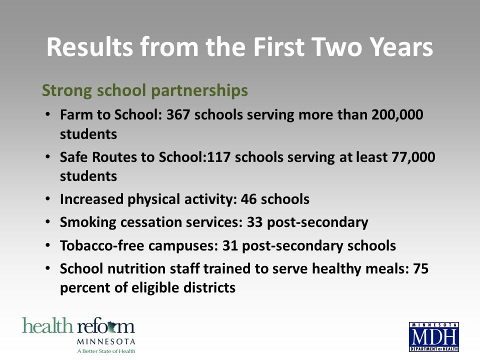 Strong school partnerships Farm to School: 367 schools serving more than 200,000 students Safe Routes to School:117 schools serving at least 77,000 students Increased physical activity: 46 schools Smoking cessation services: 33 post-secondary Tobacco-free campuses: 31 post-secondary schools School nutrition staff trained to serve healthy meals: 75 percent of eligible districts Results from the First Two Years