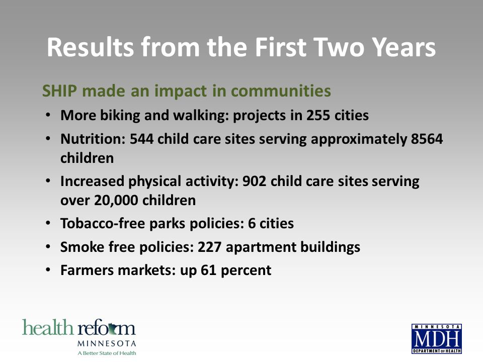 SHIP made an impact in communities More biking and walking: projects in 255 cities Nutrition: 544 child care sites serving approximately 8564 children Increased physical activity: 902 child care sites serving over 20,000 children Tobacco-free parks policies: 6 cities Smoke free policies: 227 apartment buildings Farmers markets: up 61 percent