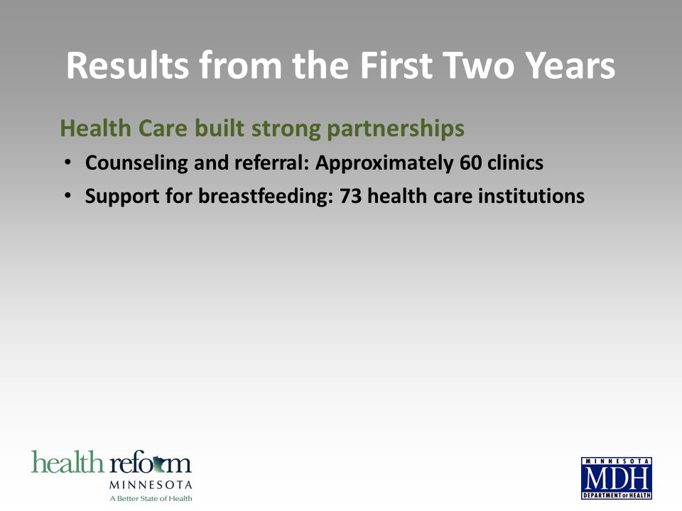Health Care built strong partnerships Counseling and referral: Approximately 60 clinics Support for breastfeeding: 73 health care institutions Results