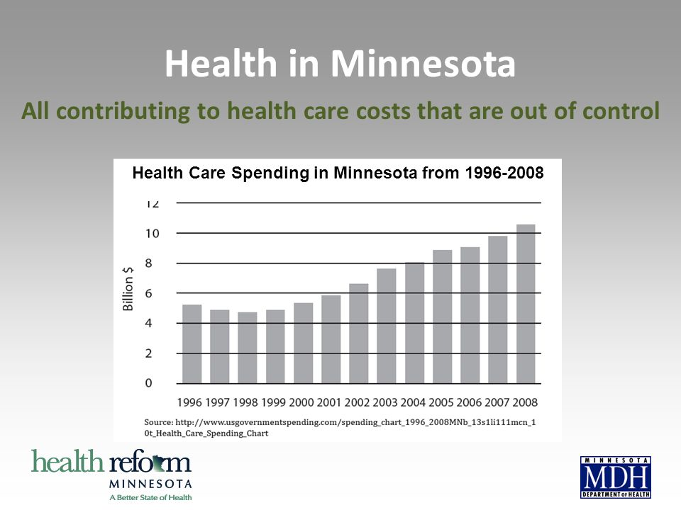Health in Minnesota Health Care Spending in Minnesota from 1996-2008 All contributing to health care costs that are out of control