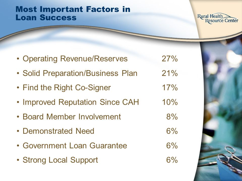 Operating Revenue/Reserves27% Solid Preparation/Business Plan21% Find the Right Co-Signer17% Improved Reputation Since CAH10% Board Member Involvement 8% Demonstrated Need 6% Government Loan Guarantee 6% Strong Local Support 6% Most Important Factors in Loan Success