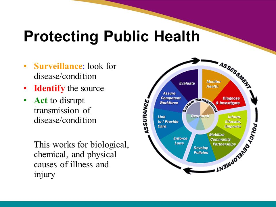 Protecting Public Health Surveillance: look for disease/condition Identify the source Act to disrupt transmission of disease/condition This works for biological, chemical, and physical causes of illness and injury