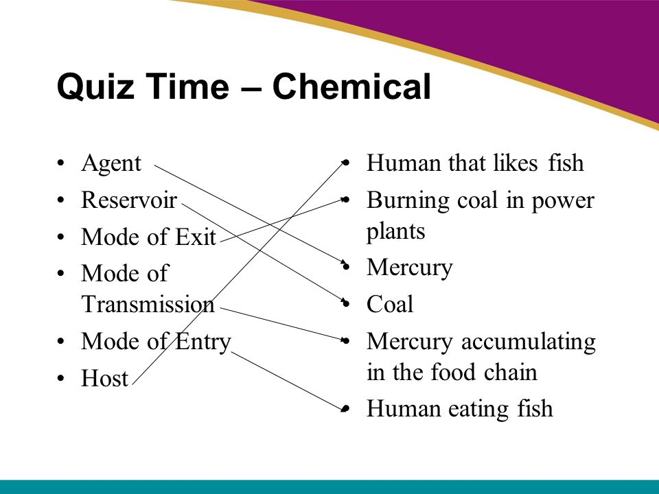 Quiz Time – Chemical Agent Reservoir Mode of Exit Mode of Transmission Mode of Entry Host Human that likes fish Burning coal in power plants Mercury C