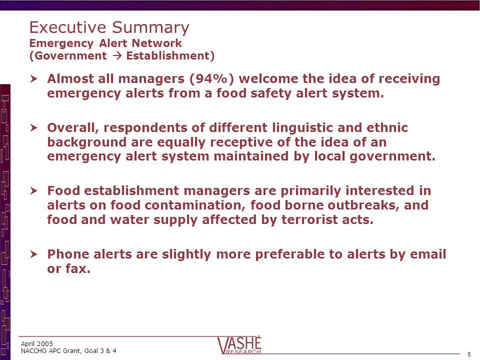 4 April 2005 NACCHO APC Grant, Goal 3 & 4 Executive Summary Emergency Preparedness And Reporting Processes (Establishment Government) Half of all rest