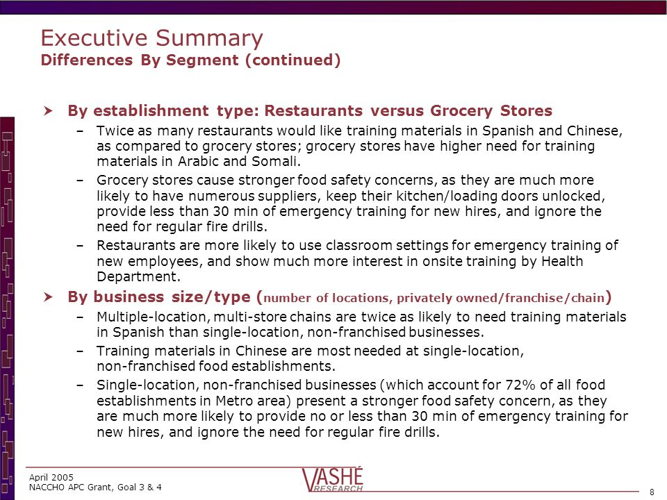 8 April 2005 NACCHO APC Grant, Goal 3 & 4 Executive Summary Differences By Segment (continued) By establishment type: Restaurants versus Grocery Stores –Twice as many restaurants would like training materials in Spanish and Chinese, as compared to grocery stores; grocery stores have higher need for training materials in Arabic and Somali.